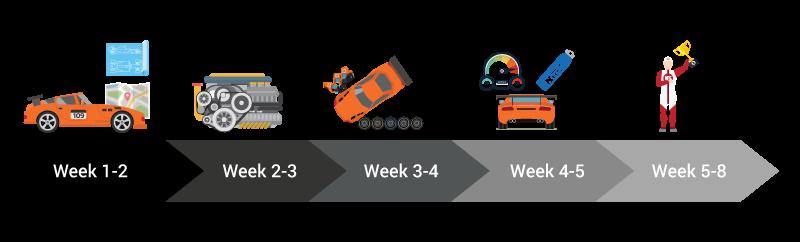 NPE-Get-Race-Ready-Vector-3